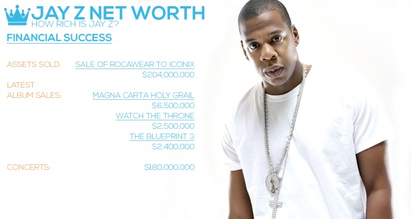 Moorenews jay z is a cash machine how does he do it malvernweather Image collections