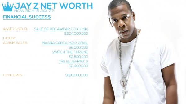 Moorenews jay z is a cash machine how does he do it malvernweather Images